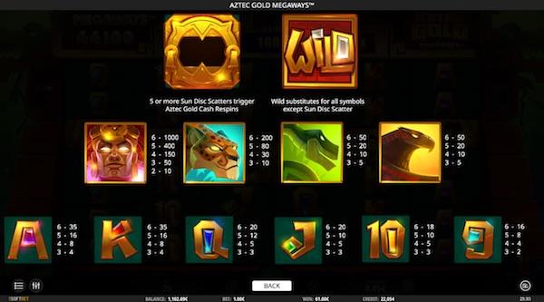 AZTEC GOLD MEGAWAYS™ ธีม, การจ่ายเงิน & สัญลักษณ์ต่างๆ