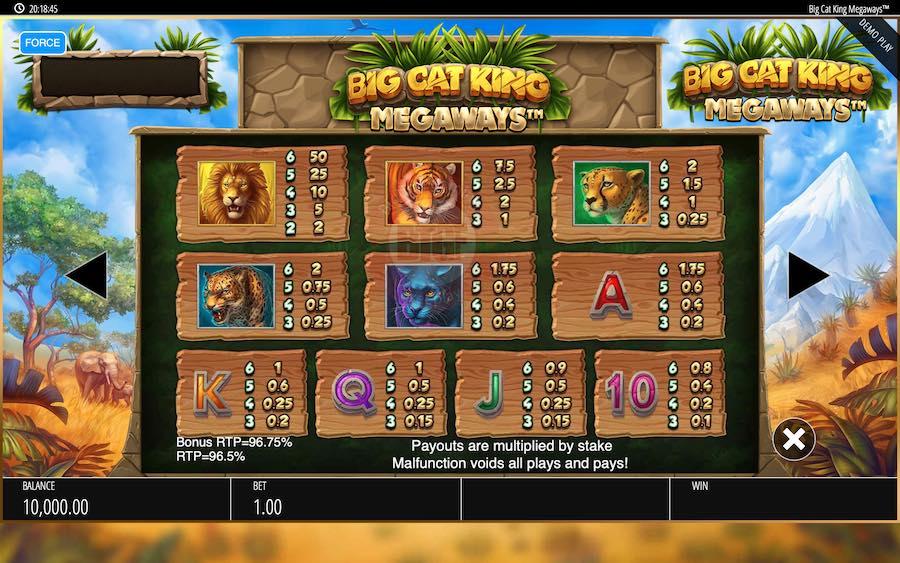 BIG CAT KING MEGAWAYS™ ธีม, การจ่ายเงิน & สัญลักษณ์ต่างๆ
