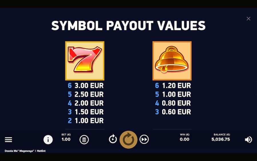DAZZLE ME ธีม, การจ่ายเงิน & สัญลักษณ์ต่างๆ