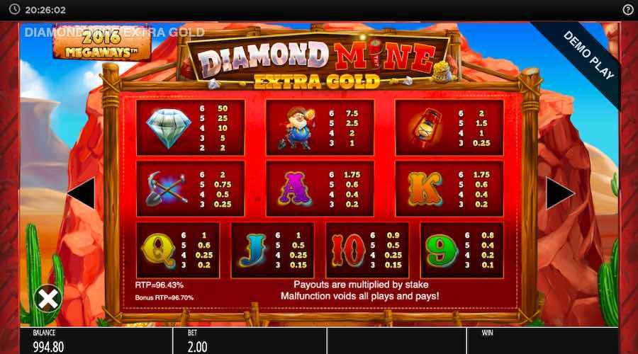 DIAMOND MINE EXTRA GOLD MEGAWAYS™ ธีม, การจ่ายเงิน & สัญลักษณ์ต่างๆ