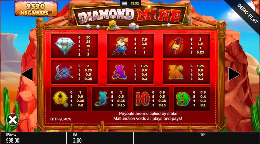 DIAMOND MINE MEGAWAYS™ ธีม, การจ่ายเงิน & สัญลักษณ์ต่างๆ