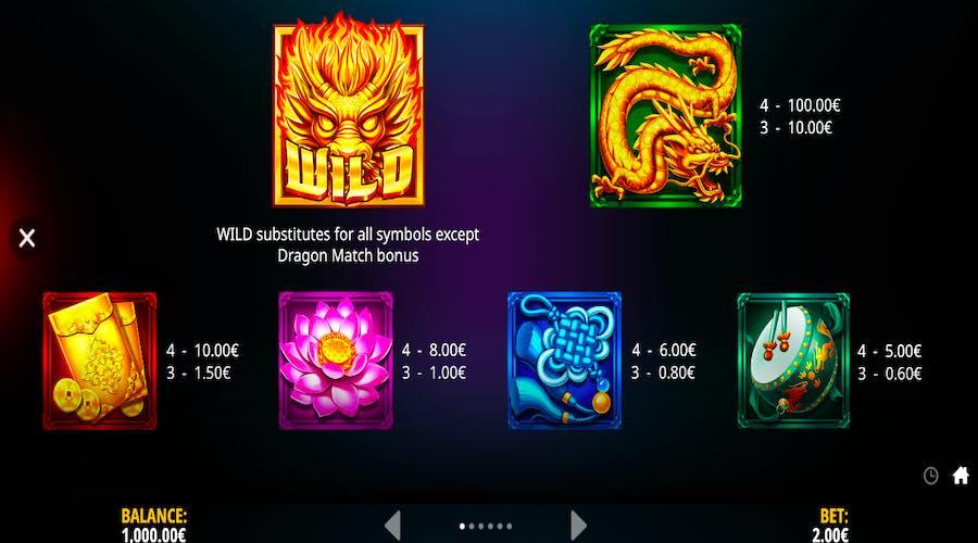 DRAGON MATCH MEGAWAYS™ ธีม, การจ่ายเงิน & สัญลักษณ์ต่างๆ