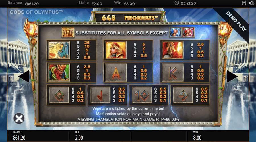 GODS OF OLYMPUS MEGAWAYS™ ธีม, การจ่ายเงิน & สัญลักษณ์ต่างๆ