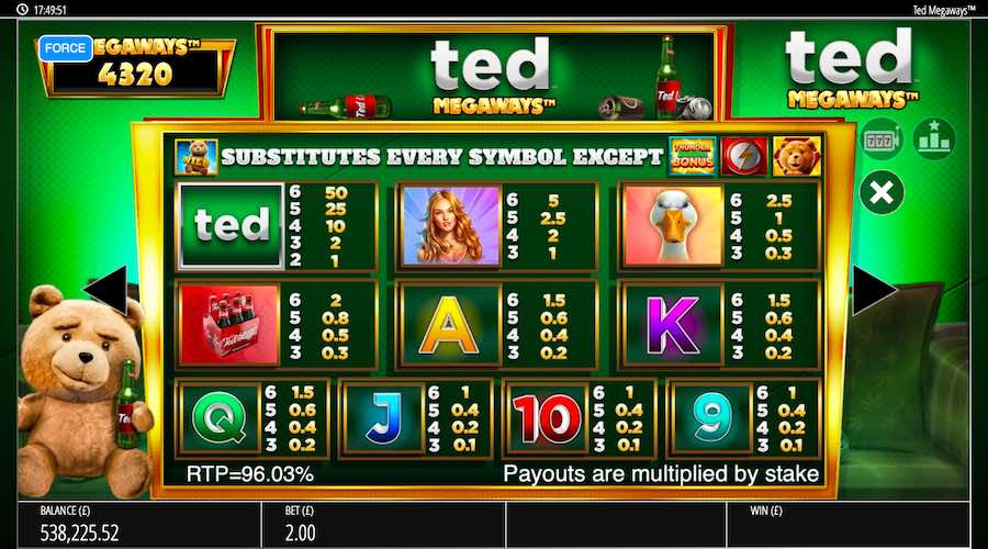 TED MEGAWAYS™ ธีม, การจ่ายเงิน & สัญลักษณ์ต่างๆ